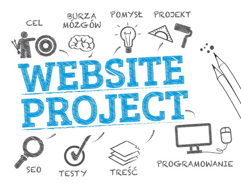 Proces tworzenia strony internetowej